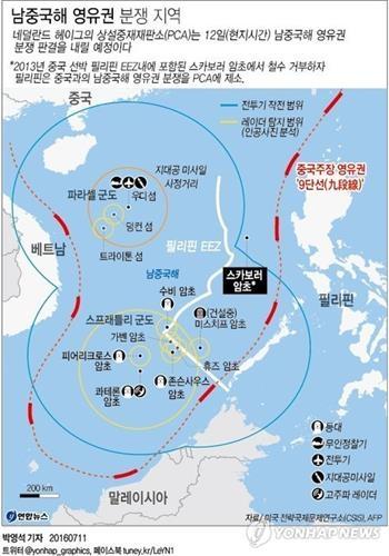 """판결내용은 中 완패…""""남중국해에 '섬' 없다·EEZ 불가""""(종합)"""