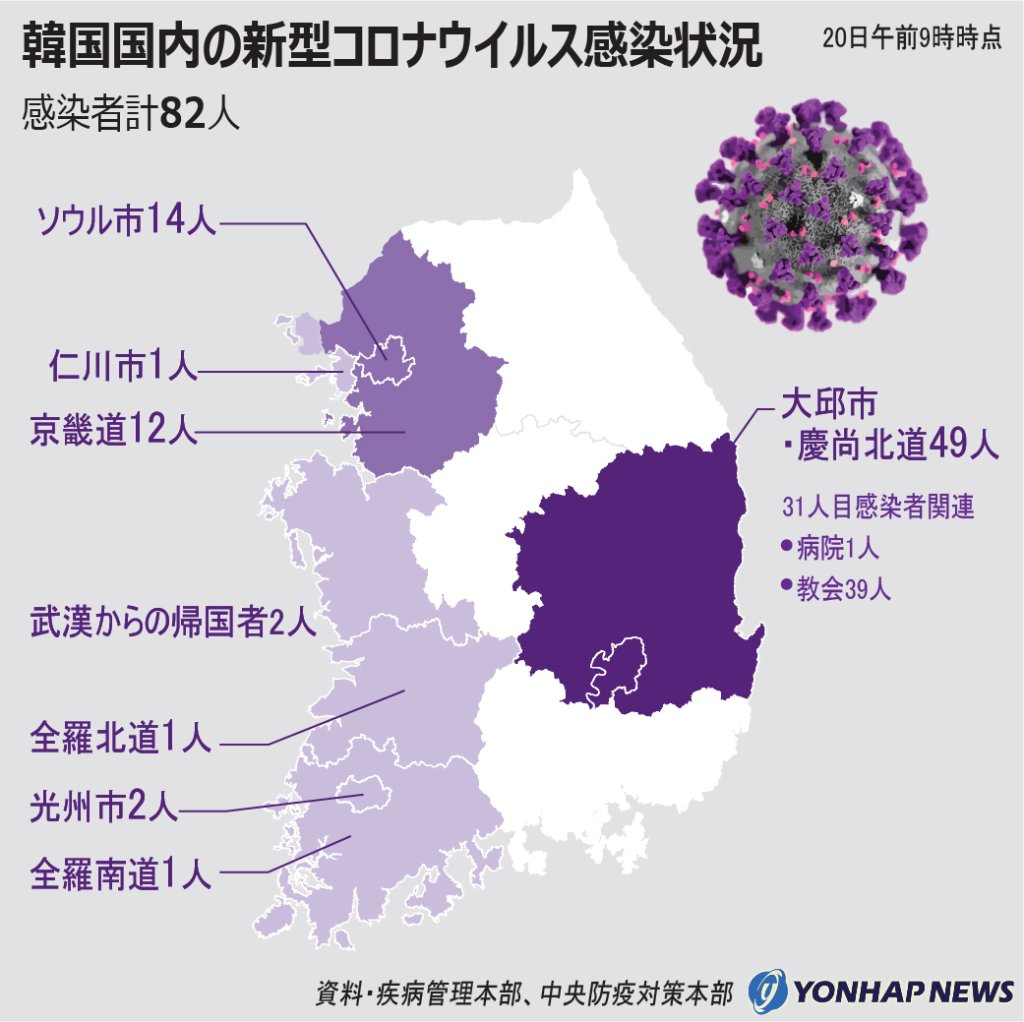 韓国 コロナ ウィルス