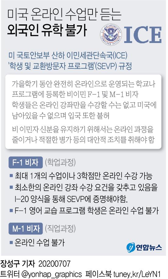 """미 유학 한국 학생들 """"무슨 날벼락이냐""""…충격·분통 - 2"""