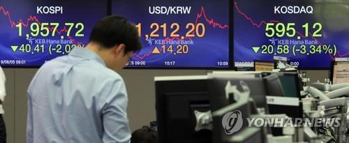 (LEAD) (News Focus) Korea won set to lose further ground amid trade tensions, Fed concerns