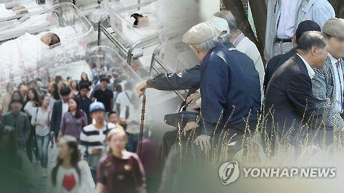 About 15 pct of S. Korea's population aged 65 or older: report
