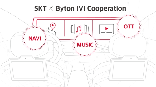 (CES 2020) SKT signs partnership with Byton on car infotainment system