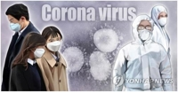S. Korea reports 2nd confirmed case of Wuhan coronavirus