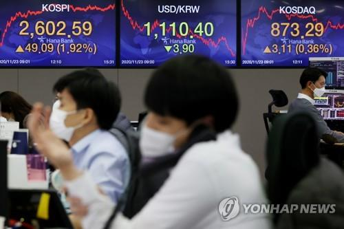 (LEAD) Seoul stocks near all-time high on foreigners' buying spree