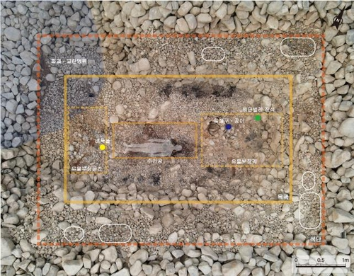This photo, provided by the Gyeongju National Research Institute of Cultural Heritage on Dec. 7, 2020, shows the excavation site for Tomb No. 44 at Jjoksaem in Gyeongju, South Korea. Go stones were found near the bottom of the tomb, while jewel beetle ornaments were found near the top. (PHOTO NOT FOR SALE) (Yonhap)