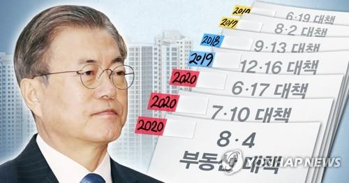 More than 80 percent of Koreans call for recalibration of Moon's policy direction