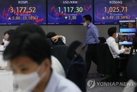 (LEAD) Seoul stocks rebound on bargain hunting