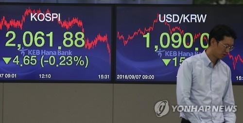 ドル 韓国 ウォン