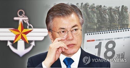 期間 韓国 兵役
