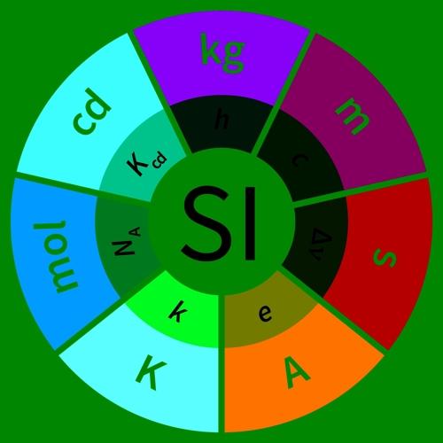 국제단위계를 구성하는 7가지 기본단위