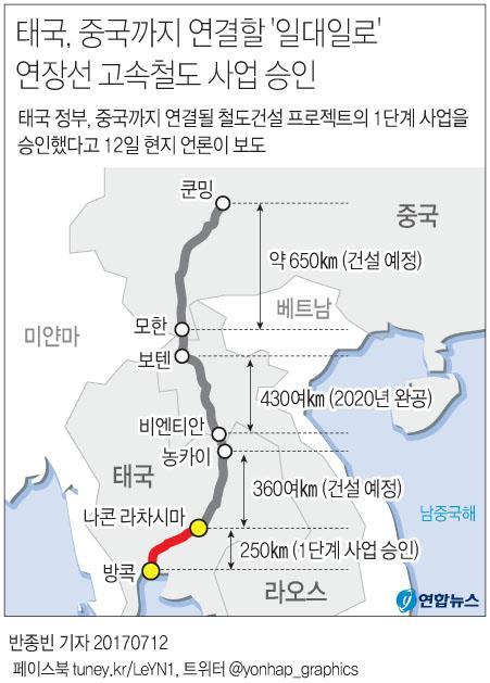 태국, 라오스 거쳐 중국 연결 '일대일로' 철도협정 금주 체결 - 1
