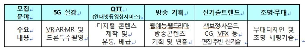 연합뉴스 : IT - cover