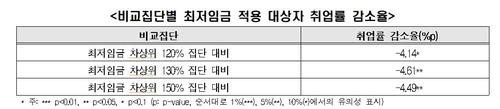 [한경연 제공]