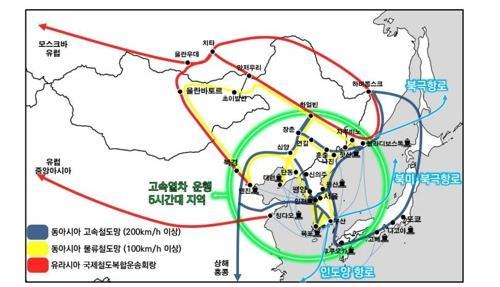 동아시아 철도공동체로 구현되는 1일 생활권