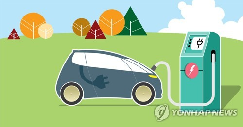 (LEAD) Seoul targets 10 pct of global EV, hydrogen car market by 2030