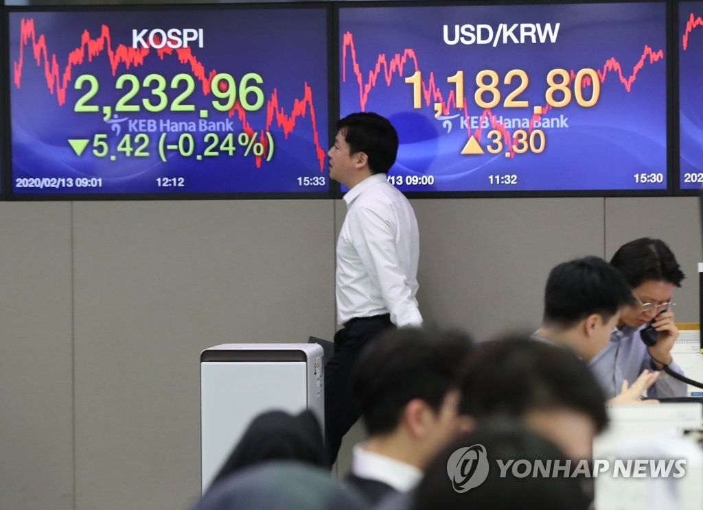 The photo taken Feb. 13, 2020 shows the trading room at a KEB Hana Bank in Seoul. (Yonhap)