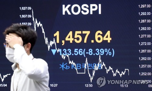 (LEAD) Seoul stocks, won at more than 10-year lows amid extended market rout